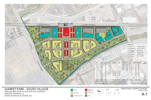 "Courtesy of the <a href=""https://www.sanjoseca.gov/your-government/departments/planning-building-code-enforcement/planning-division/citywide-planning/urban-villages/urban-village-plans-under-development/berryessa-bart"">City of San Jose</a>."