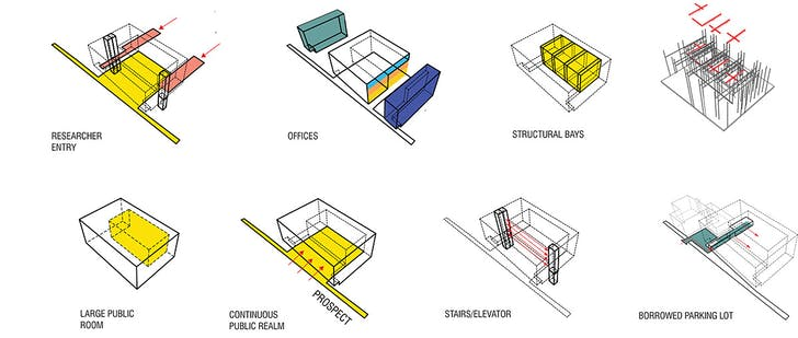 illustrative diagrams
