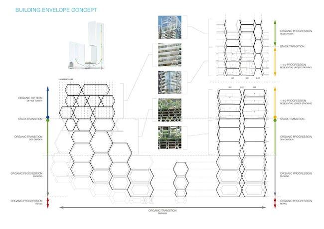 Concept diagram, envelope (Image: UNStudio)