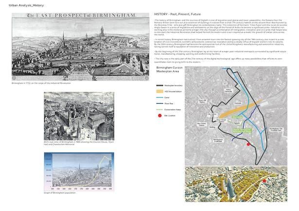 Urban Analysis_History