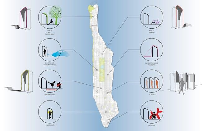 NYC Loop (Image: FXFOWLE)