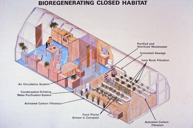 Diagram of the habitation lab.