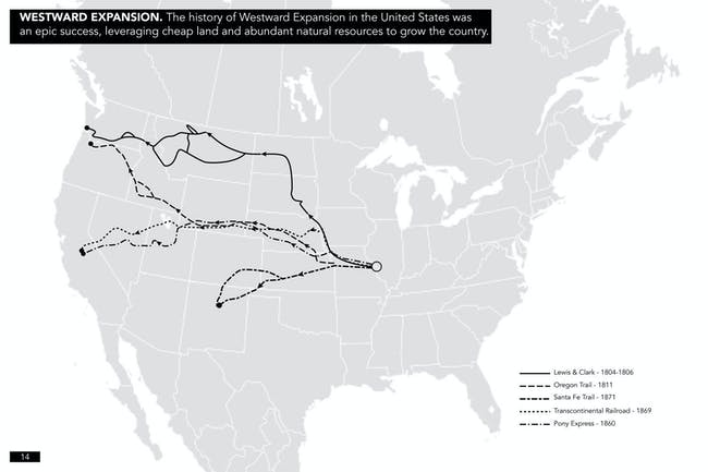 WESTWARD EXPANSION. The history of Westward Expansion in the United States was an epic success, leveraging cheap land and abundant natural resources to grow the country. Credit: the Continental Compact team.