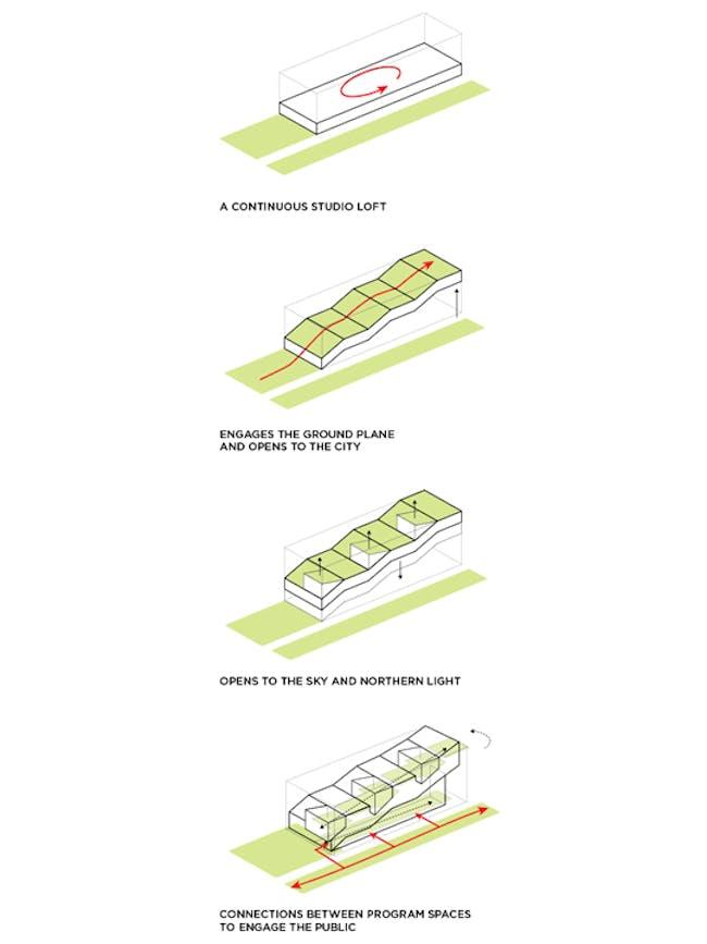 Weiss_Manfredi's 'Design Loft' concept for new KSU building