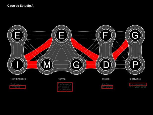 09 - Design Fields to Final Concept to Form