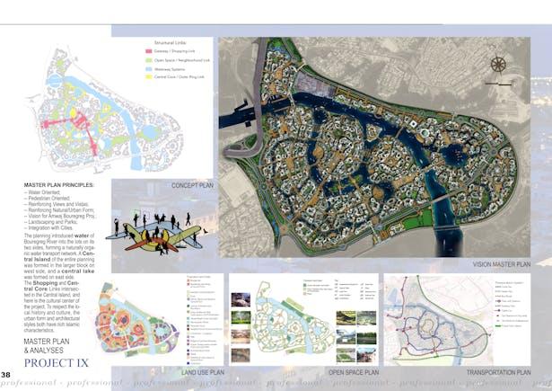 Concept, master plan & analyses