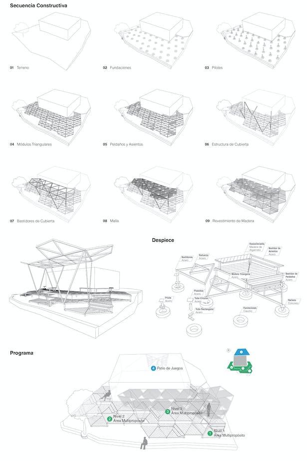 Pinto Salinas - Summary Diagrams [oficina lúdica+pkmn architectures]