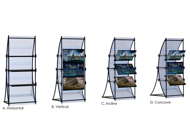 Screen Display Types