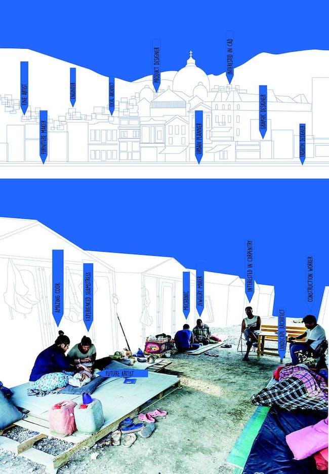 Office of Displaced Designers (ODD) via Future Architecture Platform