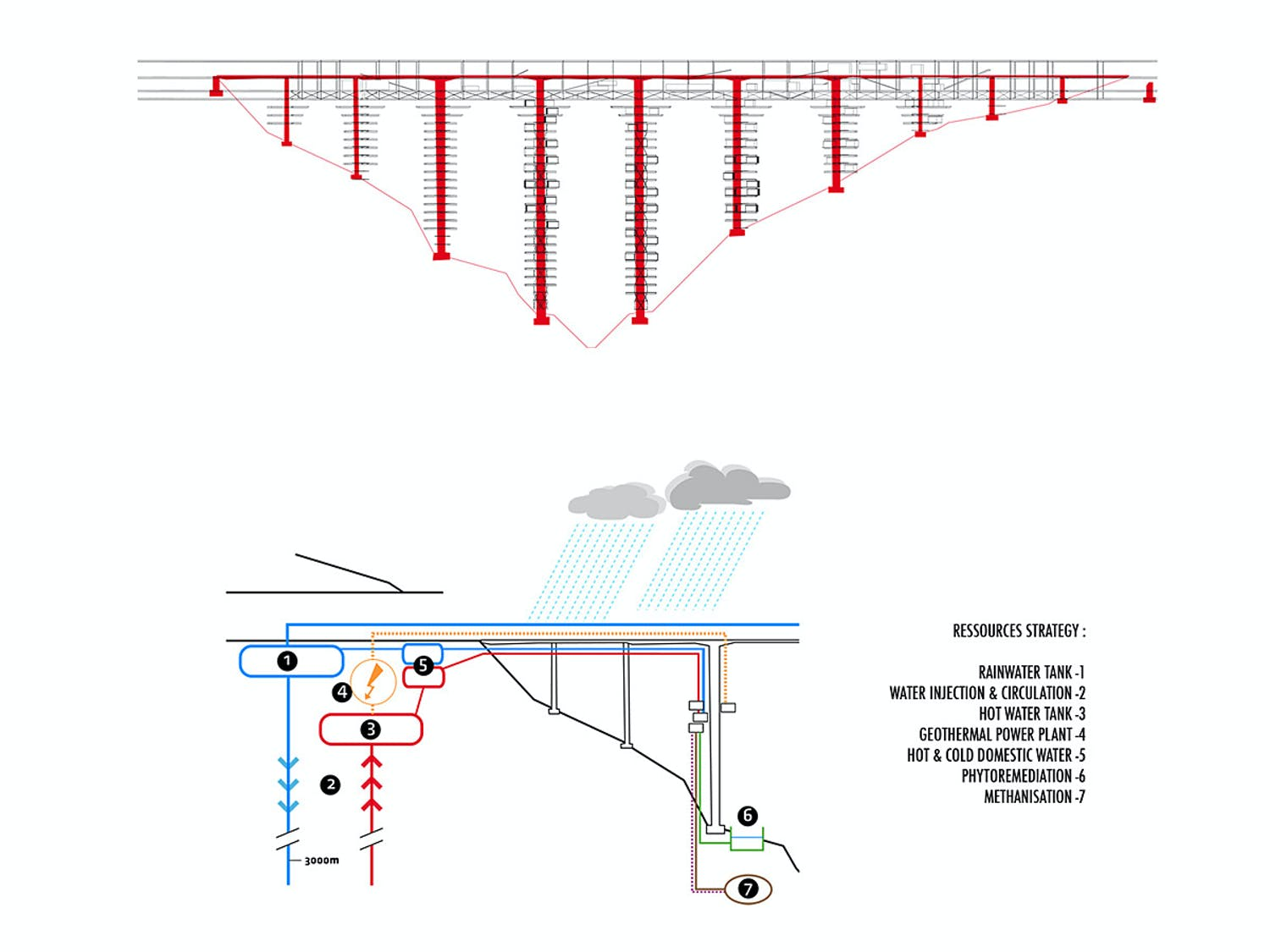 Bustler Architecture Competitions Events News Geothermal Power Plant Block Diagram Related