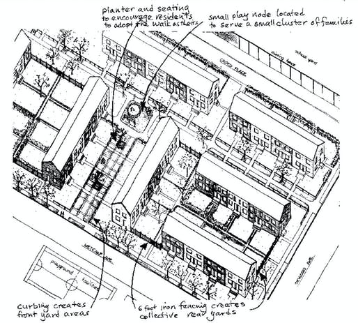 Concept for a 1970s defensible space retrofit in Clason Point, South Bronx. Drawing from the 1996 HUD publication <i>Creating Defensible Space</i>. Image via urbanomnibus.net.