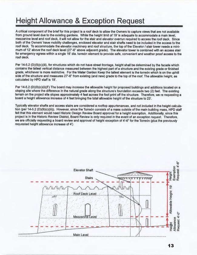 Plans submitted to the City of Santa Fe