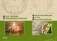 Kinematic Frame Tunnel Survey