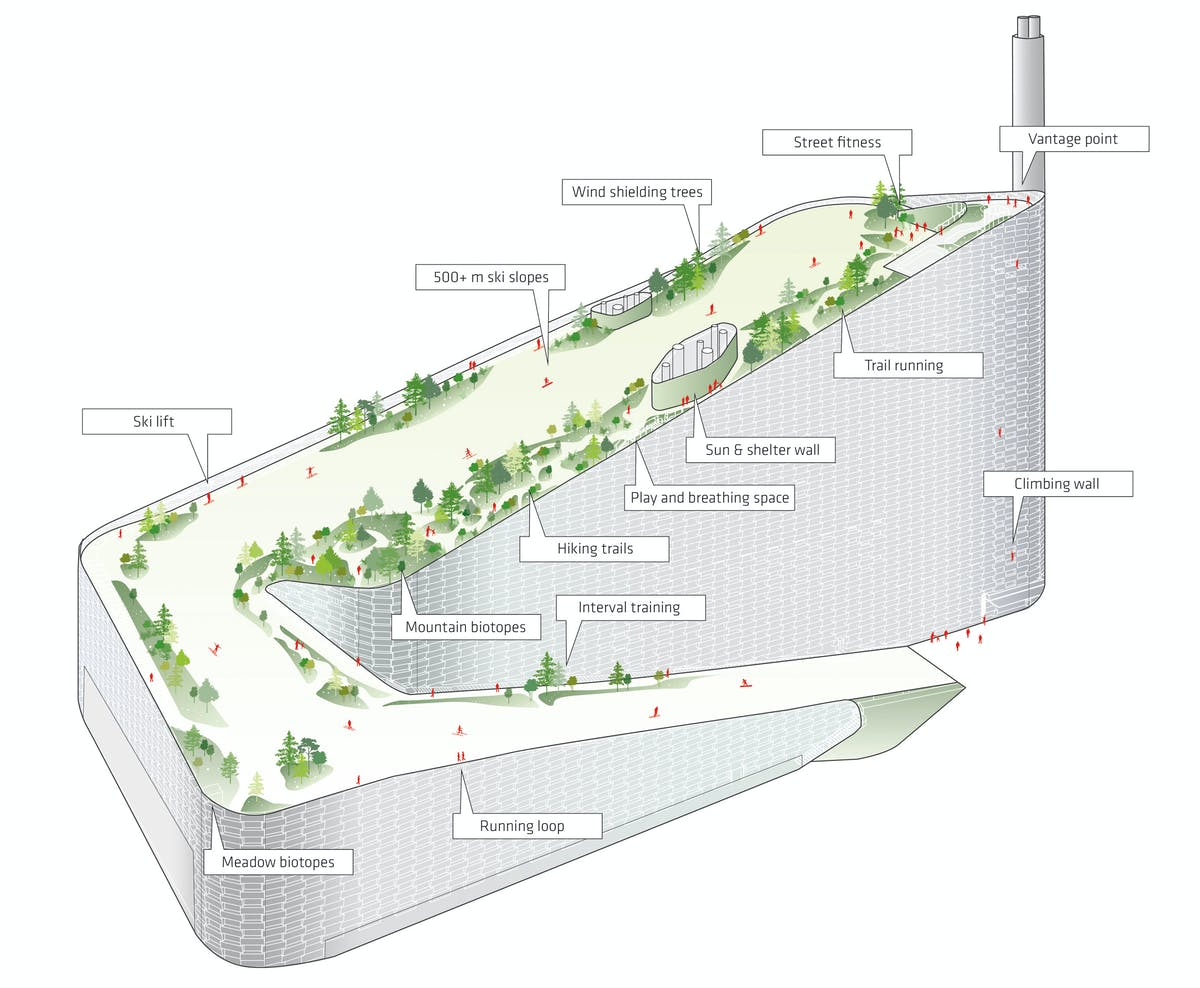 Big Tests Out Ski Slopes For Their Waste To Energy Plant
