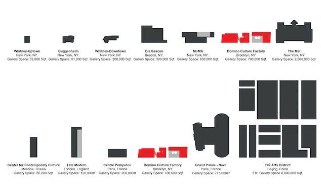 Diagram, scale. Image: HAO