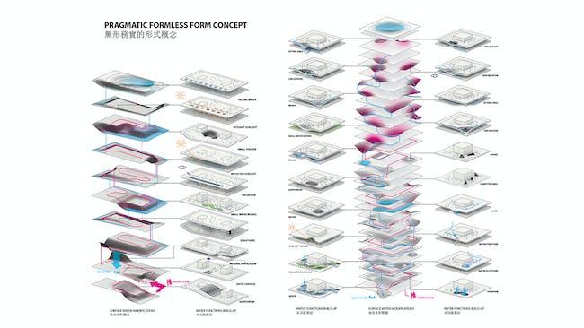 Water functions (Image: KAMJZ)