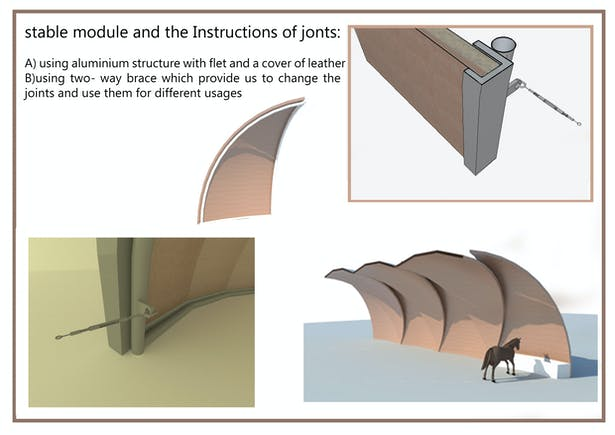 The destailes of stalls module which can use in different place and different usages