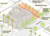 Santa Monica Multi-Family and Mixed-Use Land Use Designation Design Guidelines