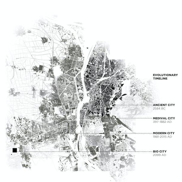 map timeline