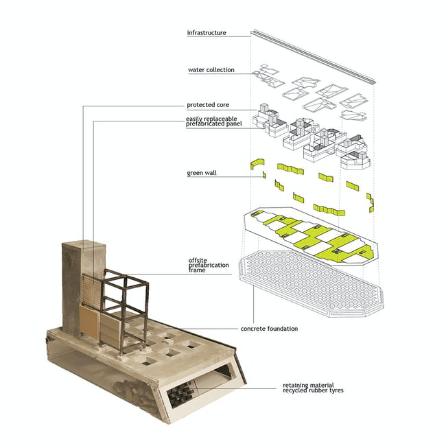 Allowing high efficiency of the prefabrication panel. Image courtesy of diji-lab.