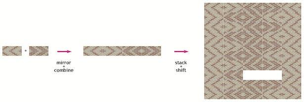 Masonry Pattern Diagram