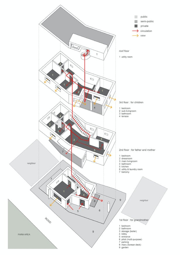 diagram : composition