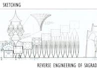 Reverse Engineering School Study
