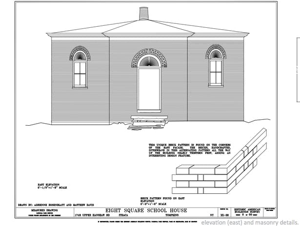 East elevation with masonry details.
