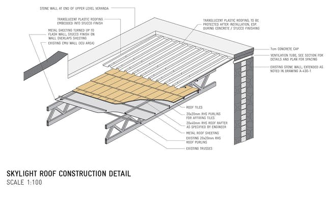 Skylight construction detail (Image courtesy of MASS Design Group)