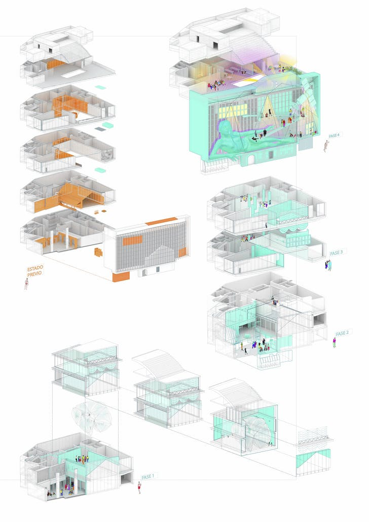 Progressive and iterative architectural transformation of CA2M. Credit: Andrés Jaque/Office for Political Innovation. (2017)