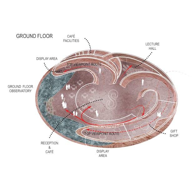 Ground Floor Scheme petrjanda/brainwork