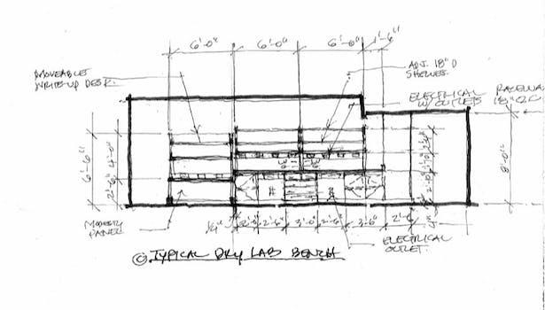 Dry Lab Bench Sketch