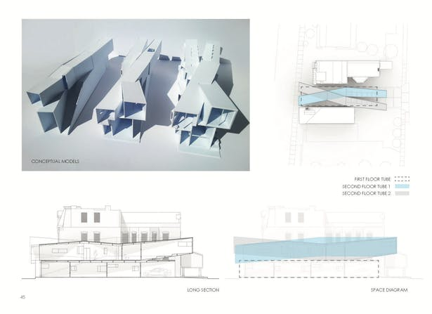 Conceptual Model2