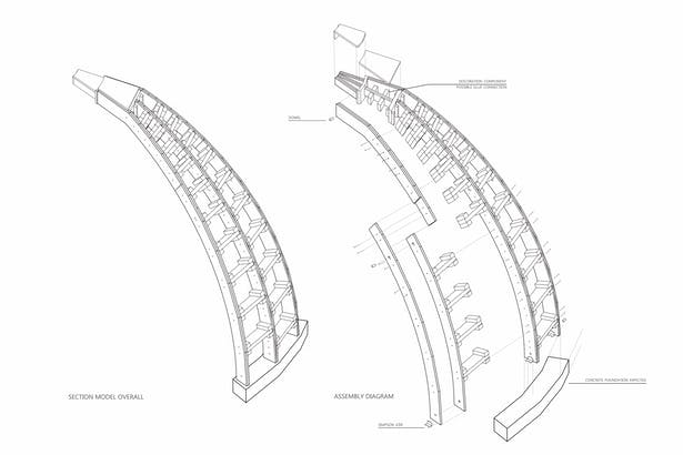 Structural Drawing: Vertical Rib Detail Image © Harrison Atelier