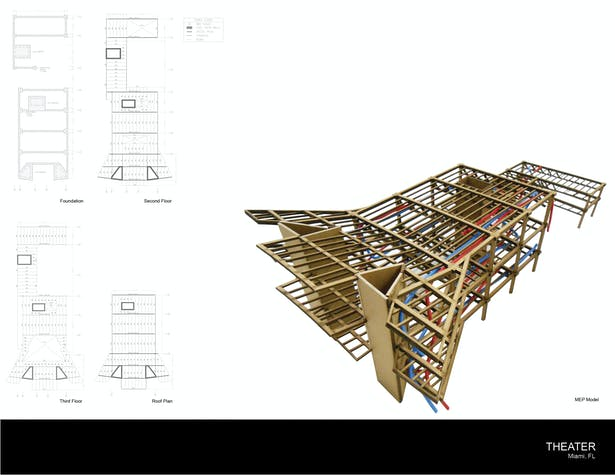 Theater Drawings and Structure Model