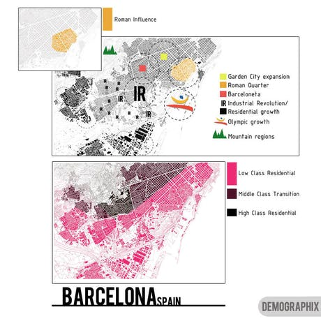 Get to know Barcelona demographics. (2008)