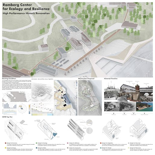 ​Romberg Center for Ecology and Resilience —— High-Performance Historical Renovation by Pitchayut Kingkaew, Qihui Bao, and Shuang Yan