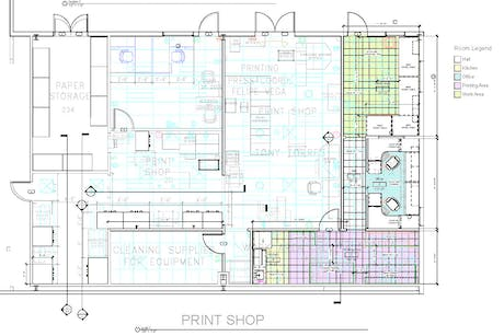 Remodeling the Print Shop