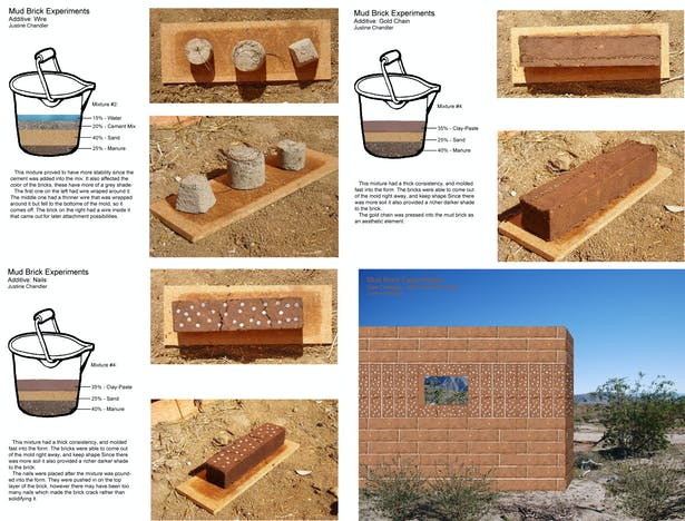 research studies of mud bricks to get the right mixture of elements.