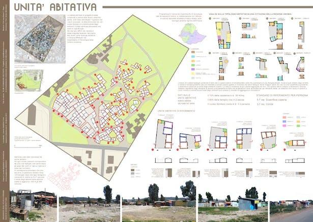 Plot 6 - Case Study: Current housing models