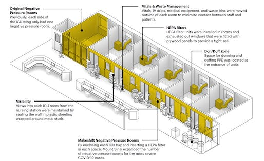 A diagram showing interventions that the Mount Sinai Hospital implemented to turn this adult ICU wing into one that could treat patients who have tested positive for coronavirus. Image courtesy MASS Design Group and Ariadne Labs.