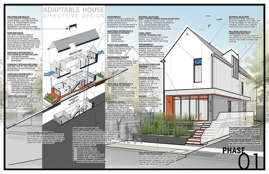 A new housing type is coming to Chicago | News | Archinect Natural Habitat House Plans on landscape house plans, 30 x 30 house plans, fish house plans, water house plans, color house plans, central garden house plans, victorian garden house plans, nature house plans, permaculture house plans, home house plans, 4 bedroom house floor plans, one man house plans, reptile house plans, woodland house plans, unique ranch style house plans, forest house plans, birds house plans, traditional house plans, small house plans, 4-bedroom ranch house plans,
