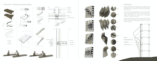 Animated Fibers (Winning Project ACMA Design Competition 1st Place)