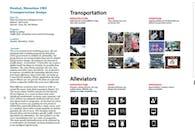 Houhai, Shenzhen CBD Transportation Design