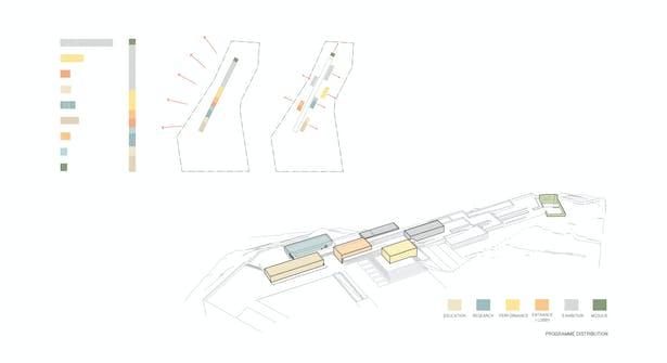 Program Distribution Diagrams