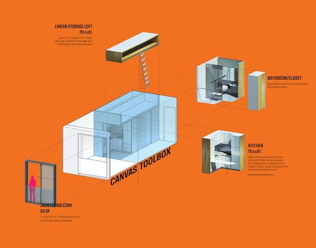 MicroUnit Toolbox (Courtesy NYC Mayor's Office)