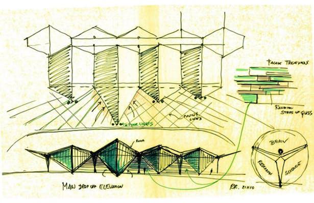 KAPSARC - Conceptual Sketches