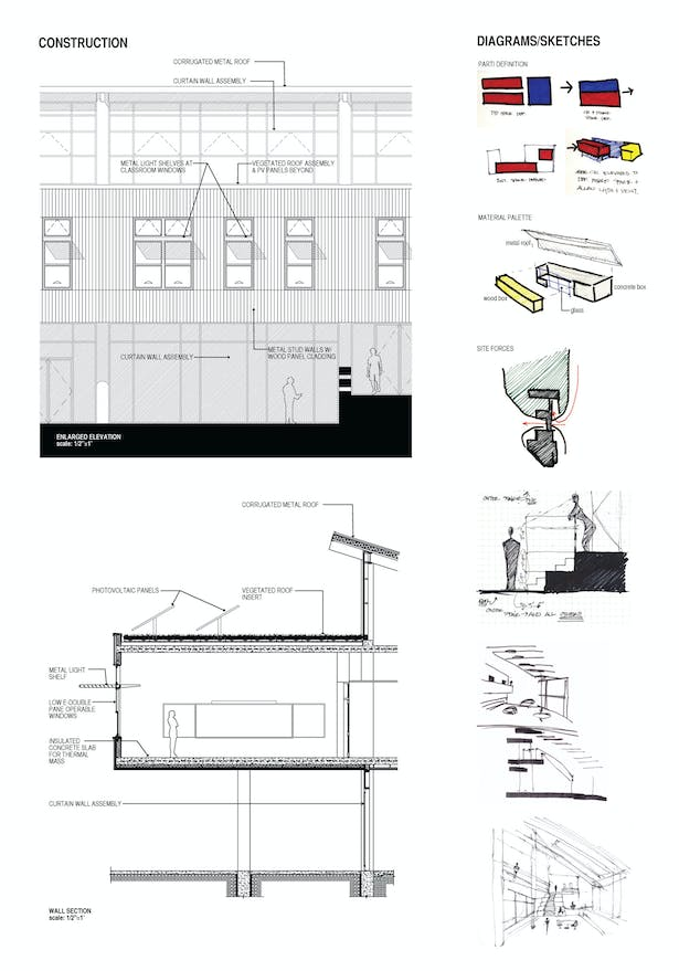 Construction and Sketches