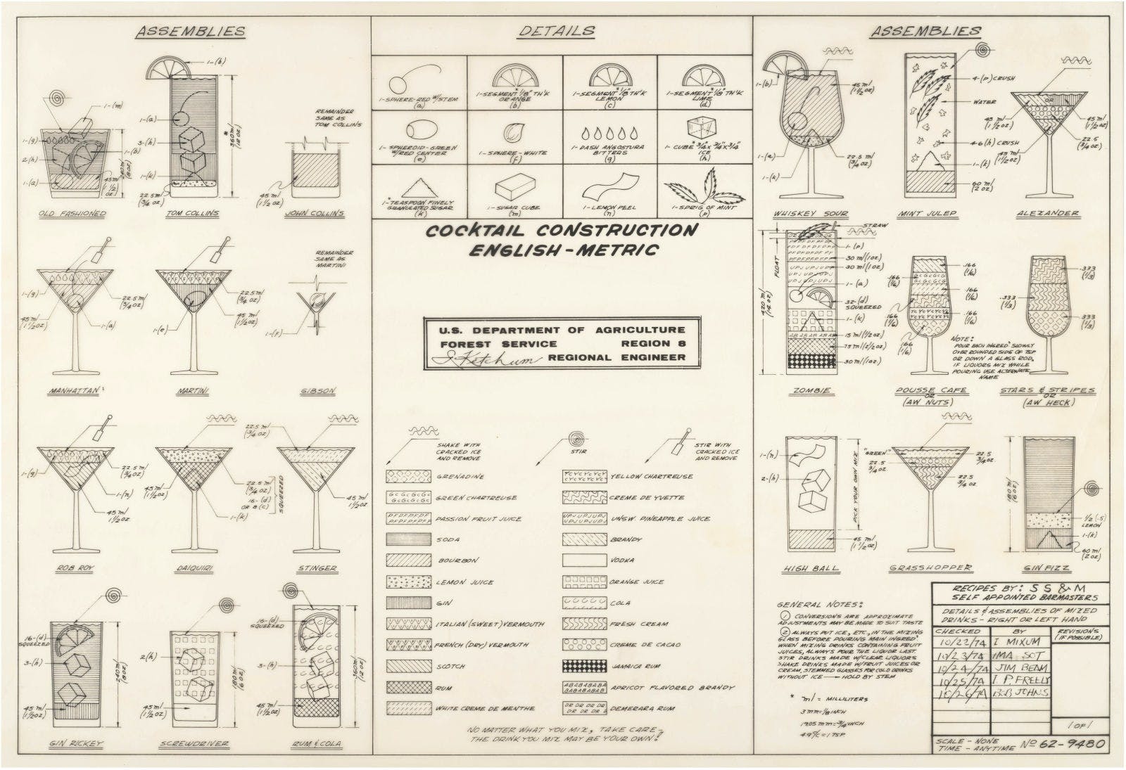 Boozy blueprints the us forest services cocktail construction recently dug up from the national archives this us forest service cocktail construction chart from malvernweather Image collections