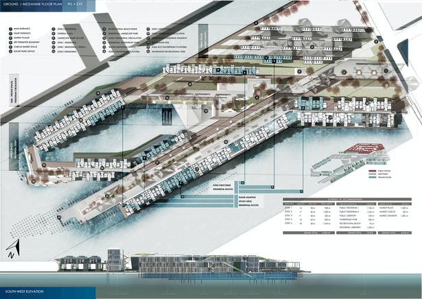 The aim of the thesis is to experiment new climate-resilient design in urban waterfront that reduce impact and explore opportunity in flood related climate issue. he study will first analyze the flooding issues and affected waterfront development in New York City.